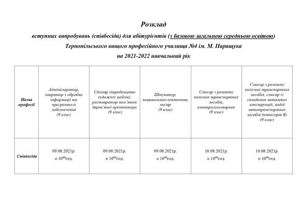 Розклад іспитів 9 кл_добір без затвердження ВИСТАВИТИ 16.07_page-0001