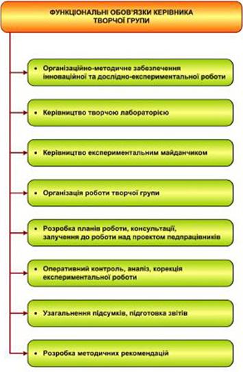 metod_2